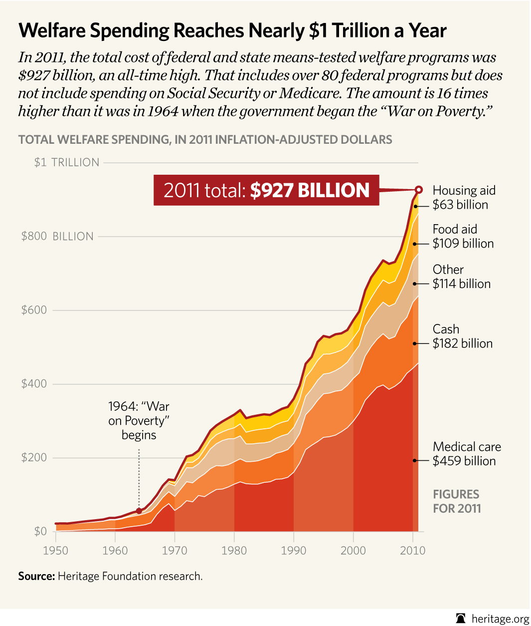 special-welfare-spending-2012_HIGHRES.jpg